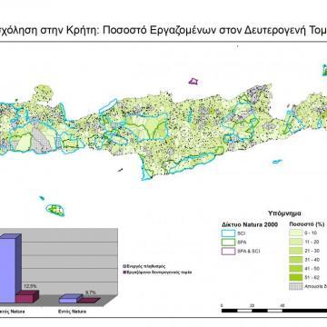 Ποσοστά εργαζομένων στον Δευτερογενή Τομέα στις ΤΚ της Κρήτης